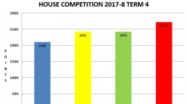 House Competition - Term 4